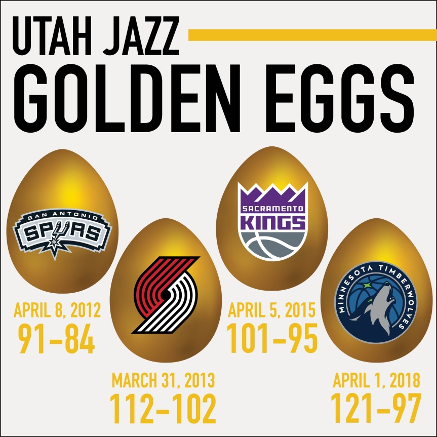 Utah Jazz All-Decade Golden Eggs